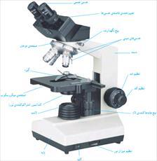 پاورپوینت علوم هفتم مبحث آشنایی با میکروسکوپ واجزای آن